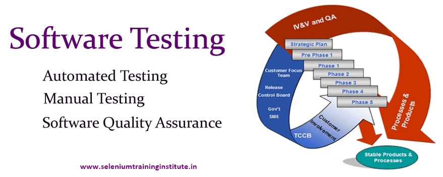 QTP Training Course In Mumbai
