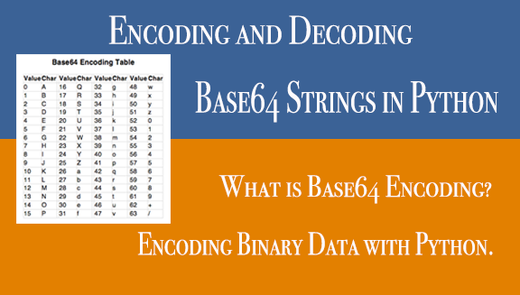 Encoding and Decoding Base64 Strings in Python