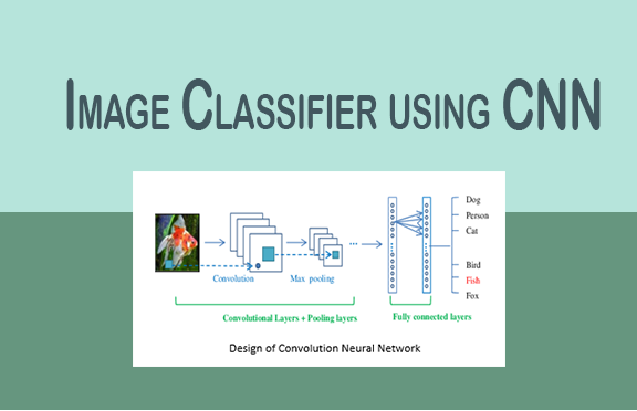 Image Classifier using CNN